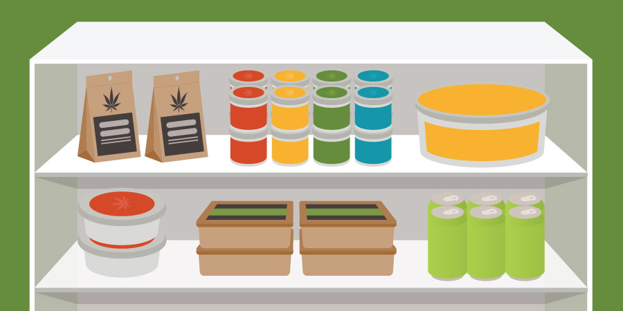 The Cannabis Manufacturer's Guide to THC Labels & Labeling Machines